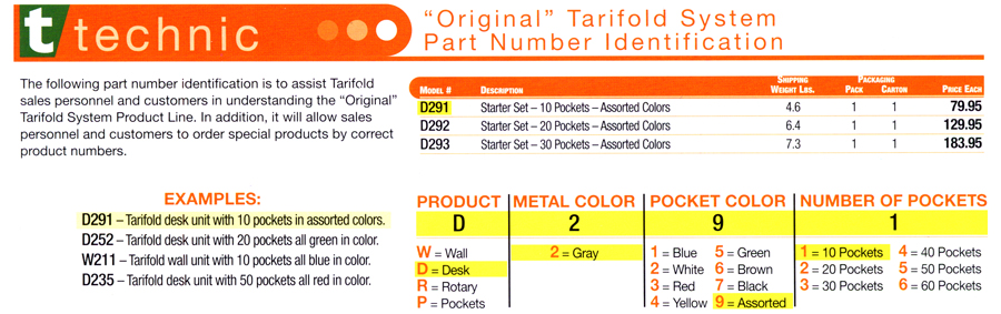 Original Tarifold Part Number System.